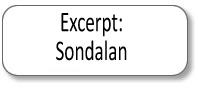 Sondalan